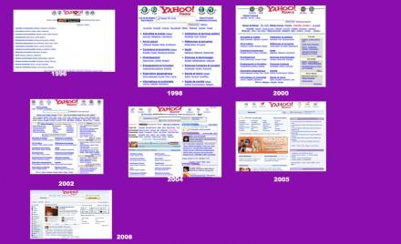 yahoo-homepage-design-history