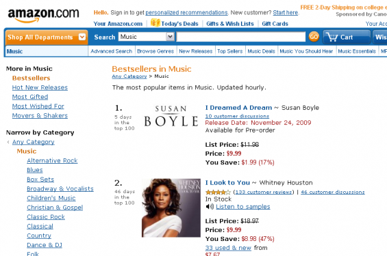 Amazon.com Bestsellers- The most popular items in Music. Updated hourly.