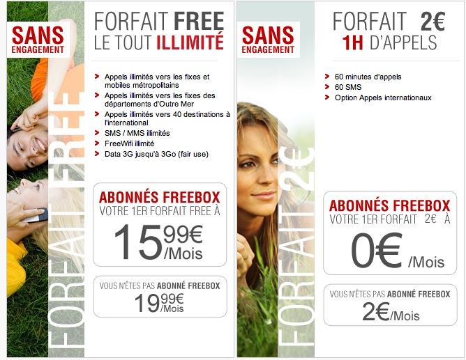 Free Mobile : Révolution dans les forfaits mobiles.