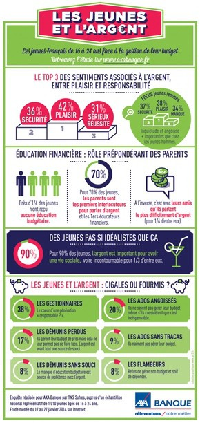 AXABANQUE_infographie