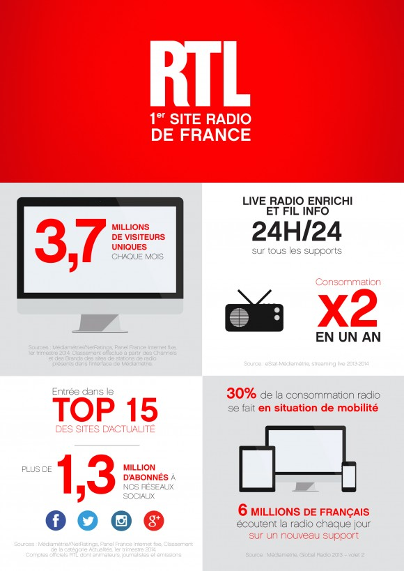 Infographie-RTL.FR